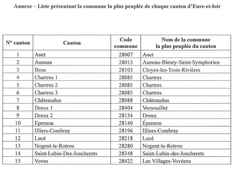 Référendum RIP ADP Communes E&L