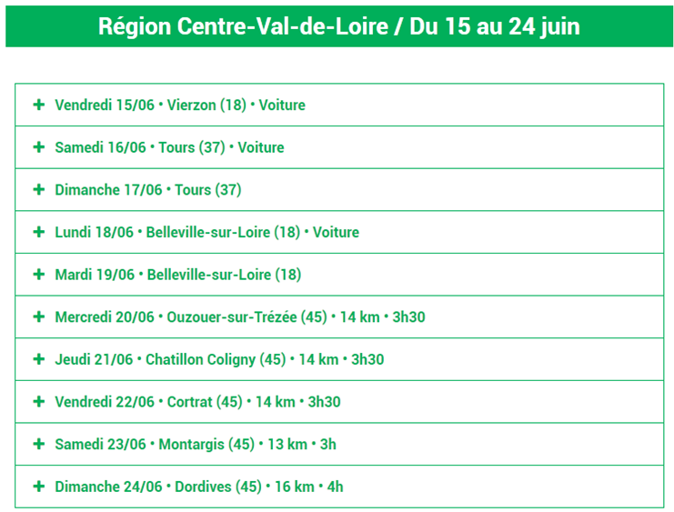 Étapes Cobayes en région Centre-VdL 15-24 juin 2018