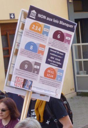 Pancarte lois Blanquer